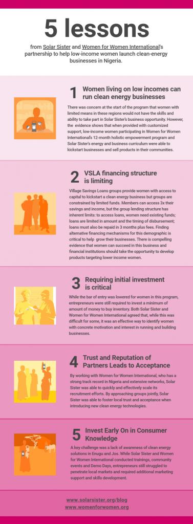 5 lessons on partnership